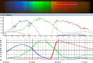 Spektroskopie_1